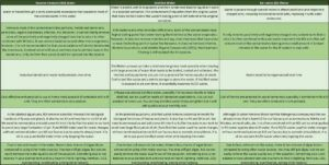 Water Purification Systems Comparison Chart